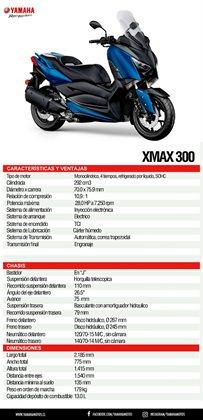 Ofertas de Motos en Yamaha