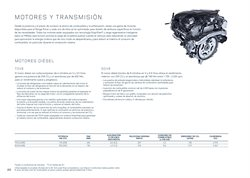 Ofertas de Lubricante  en el catálogo de Land Rover en Santiago