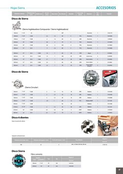 Ofertas de Materiales de construcción en MTS